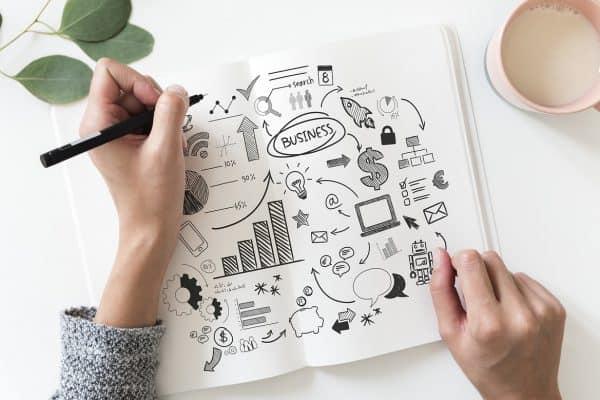 Startup Gründung Lean
